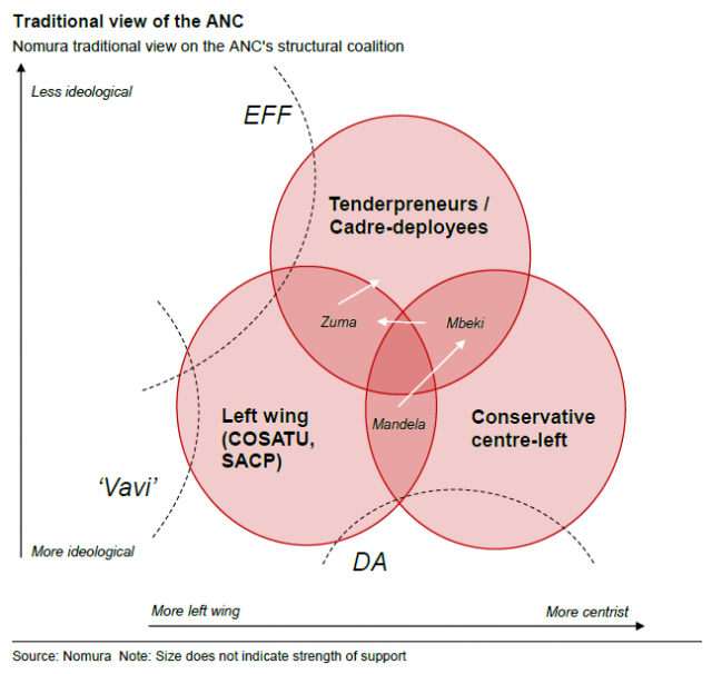 traditional-view-anc