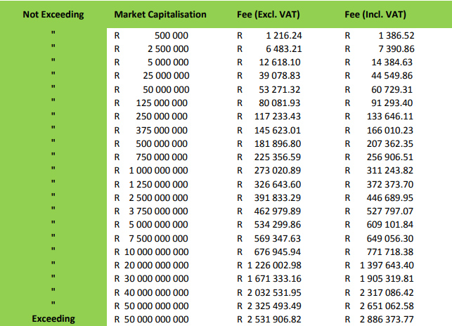 How much it costs to list a company on the JSE