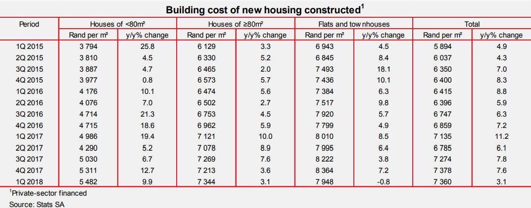 How much it would cost to build your own home in south - How much does a 3 bedroom house cost ...