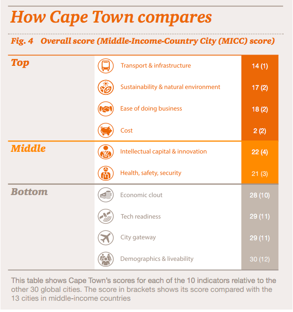This map shows the most violent places in Cape Town