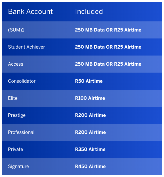 Standard Bank Mobile launched – the details - REPORT RSA NEWS